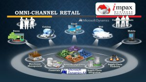 Impax's Microsoft Dynamics retail solutions