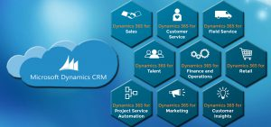Microsoft Dynamics CRM Implementation